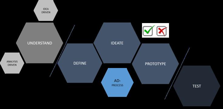 aca-dt-details